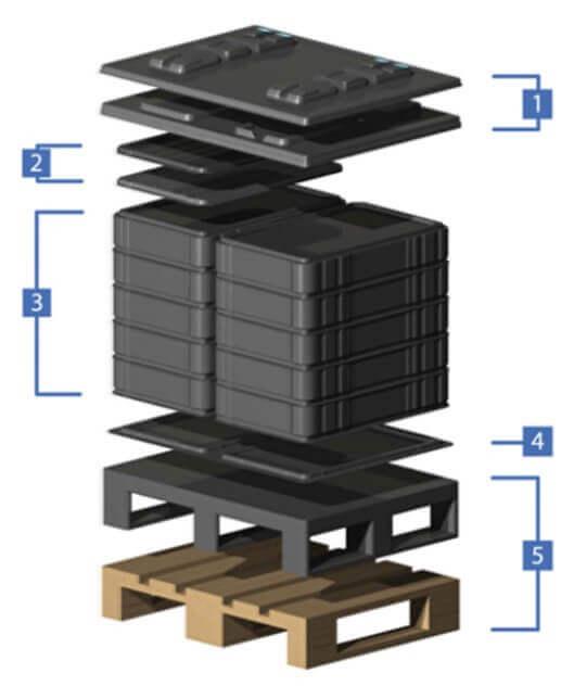 schwarze Kunststofftabdeckungen liegen auf einer Paltee